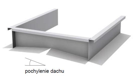 Pasma świetlne dachowe. Schrag Polska.